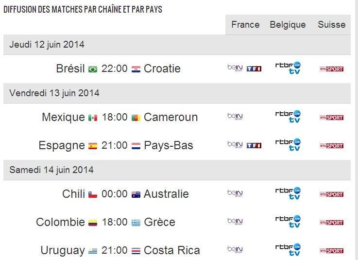 Programme tv coupe du monde 2014 - Programme coupe du monde des clubs 2014 ...